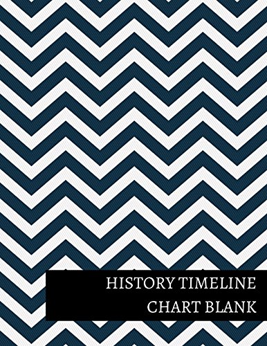History Timeline Chart Blank