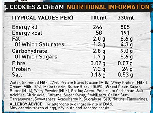 Grenade Carb Killa 330 ml Cookies & Cream High Protein Shake Bottles – Pack of 8
