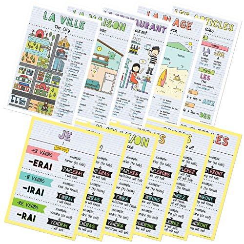 �nger Wortschatz Klassenzimmer Vielzahl Poster, 11Stück, 30,5x 45,7cm (Set C) ()