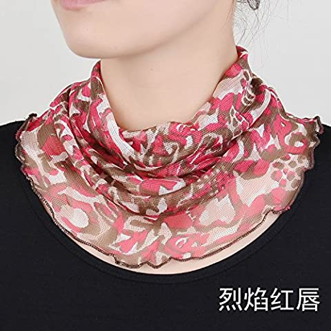Upper-scarf Écharpe femme Soleil d'été mince Collier en soie d'impression, Red lips