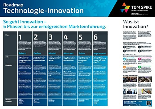 TOM SPIKE Roadmap Technologie-Innovation - DIN A0 - Deutsch (Canvas Business Cases)