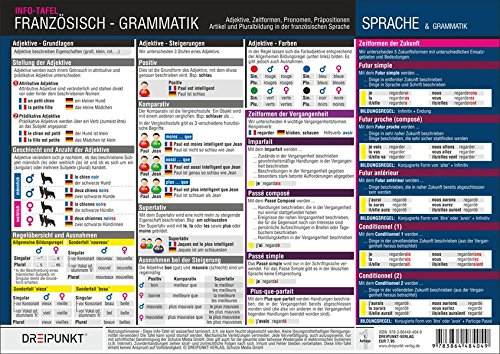 Französisch - Grammatik: Adjektive, Zeitformen, Pronomen, Präpositionen, Artikel und Pluralbildung in der französischen Sprache par Michael Schulze