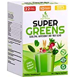 Best Chlorellas - Daily SuperGreens Superfood Vegetable and Fruits Powder Nutrition Review