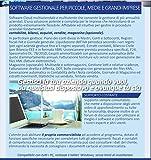 Software Cloud per la gestione della contabilità fiscale in partita doppia per PMI e grandi imprese