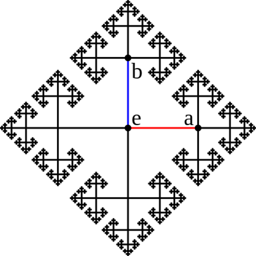 Die Gruppentheorie