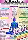 Das Chakra-System (2018)Unsere 7 wichtigsten Energie-Zentren verstehen und ausgleichen (DINA4 - laminiert)
