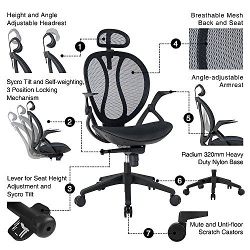 Cheapest Price for LIFE CARVER Ergonomic Self-Weighting Syncro -Tilt Mechanism Armchair Breathable Mesh Chair Lumbar Support Executive Office Desk Chair Computer Swivel Chair (Black with headrest)