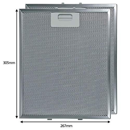 Spares2go - Filtro de malla de aluminio para ventilación de campana de...