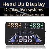 VANKER Universal de coches OBD 2 HUD y GPS velocímetro proyección Dashboard,5.8 pulgadas