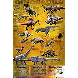 GB eye LTD, Dinosaurs, Chart, Maxi Poster, 61 x 91,5 cm