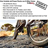 E-Bike Vision Powerpack Akku für Bosch 36V Classic Antrieb - 17 AH / 612 WH - NEUESTE VERSION (für Haibike eQ / xduro / KTM / Kreidler / Merida / Scott / Panther / VSF uvm.) - Kraftmax Edition -