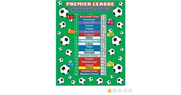 Football Table-Magnetic Premier League: Amazon co uk: Toys