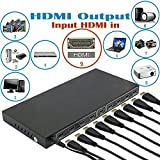 #9: Sufi World Sufi World Latest Version 1.4 1X8 HDMI Powered Amplifier Splitter Switcher Box Hub 8 Port HDMI Splitter for Full HD 1080P Support 3D (One Input To Eight Outputs) 1 Year Warranty