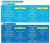 Flysky FS-iA10B Empfänger 10Kanal PPM Output mit iBus Port 2.4GHz RC Empfänger Receiver for i6 i6S i10 i6x Fernsteuerung Sender for FPV Racing RC Drone Quadcopter by LITEBEE Vergleich