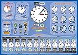 mindmemo Lernposter - Die Uhrzeit - Grundschul Poster - geniale Lernhilfe - DinA2 PremiumEdition