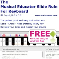 Chord Scale Finder for Piano