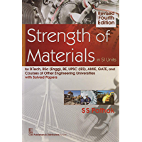 Strength of Materials in SI Units