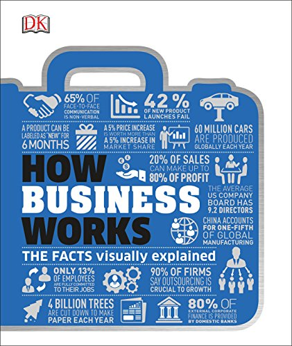 The Business Book Dk Pdf