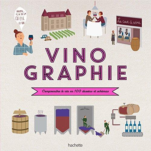 Vinographie: Comprendre le vin en un clin d'œil par Fanny DARRIEUSSECQ