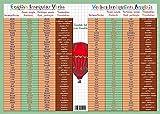 """EDITIONS ARIS Sous-main et Set de table éducatif 30x42 Plastifié, effaçable""""Verbes irréguliers Anglais"""""""