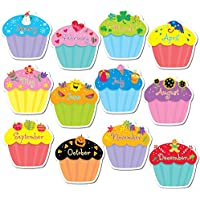 Creative Teaching Press 10-Inch Jumbo Designer Cut-Outs, Cupcakes (5938)