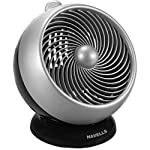Havells I-Cool 175mm Personal Fan (Black/Silver)