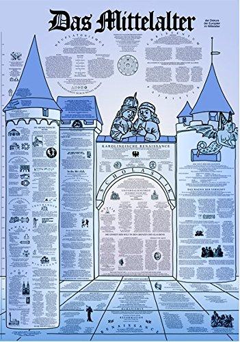 Das Mittelalter. Kulturgeschichtliches Plakat.