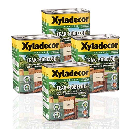 Xyladecor Wasser- und schmutzabweisend