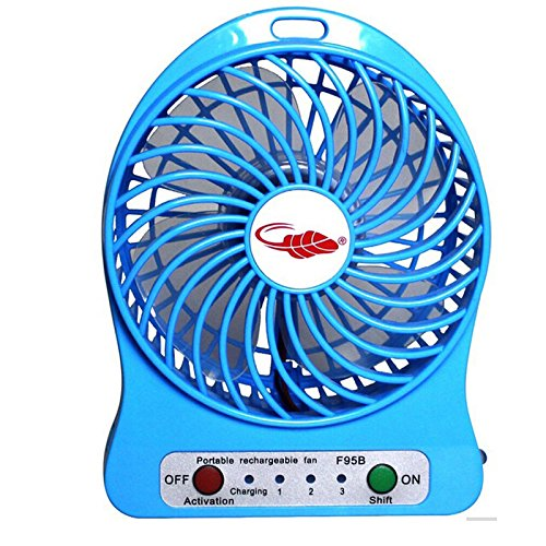 Whinsy Powerful Portable Wireless Rechargeable Mini Fan (Combo of 2 Assorted Color)