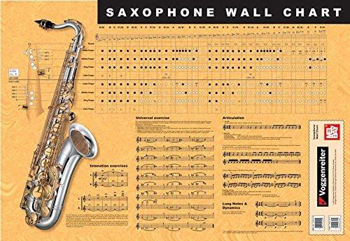 Saxophone Wall Chart