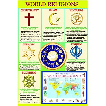 The Five Pillars Of Islam Religious Education Educational Wall - Five major religions chart
