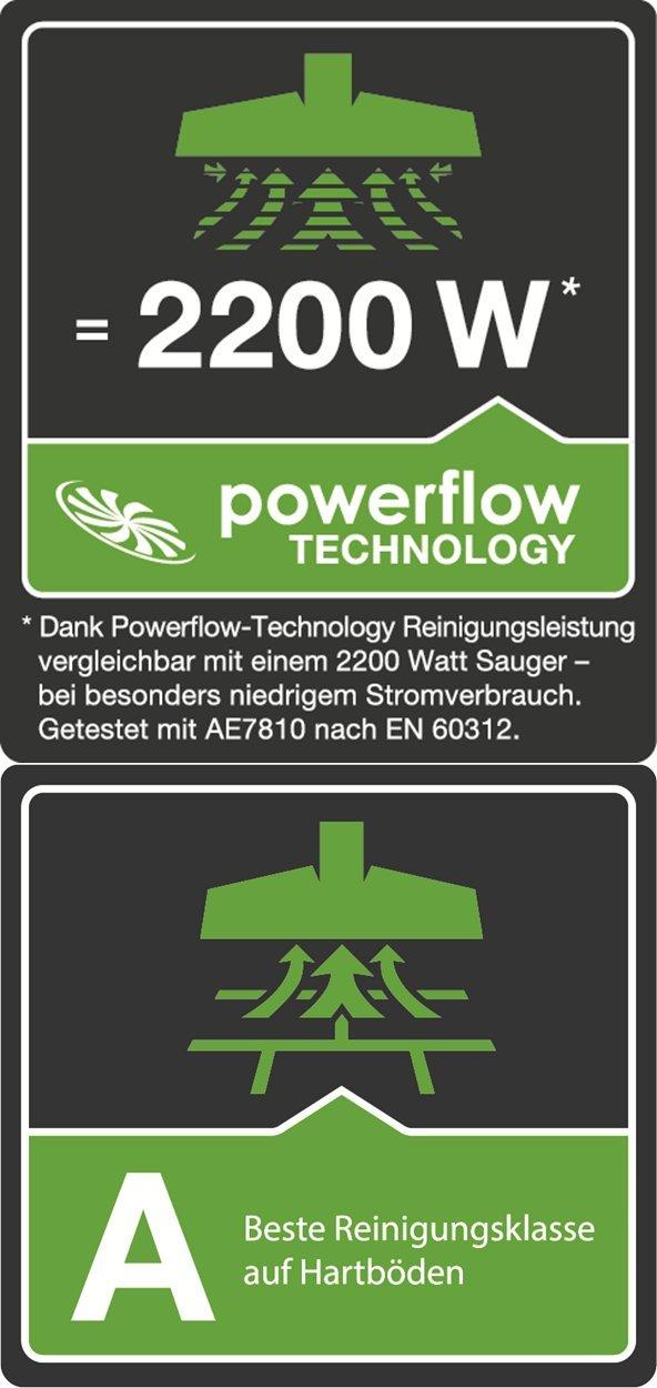 AEG LX7-1-DB Staubsauger ohne Beutel (1,4 l Staubbehältervolumen, inkl. Zusatzdüsen, 800 Watt, 9 m Aktionsradius…