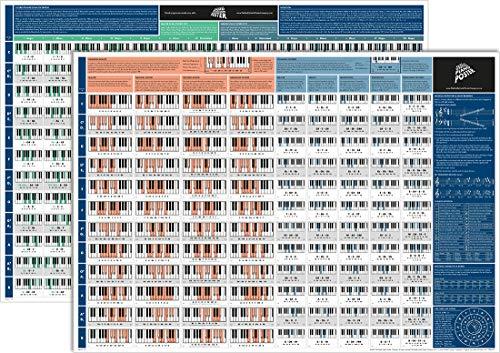 Das wirklich nützliche Klavier-Akkord-Paket - Das wirklich nützliche Klavierposter und das wirklich nützliche Akkordfortschreibungsposter Set - Klavier zu spielen und Musik zu komponieren -
