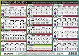 Schlagzeug Übungen: Beats, Grooves und Übungen mit Drum-Sticks und Brushes in unterschiedlichen Musikstilen.