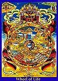 Der Museum Steckdose Charts von-Tibet Rad von Leben