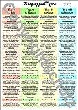 Blutgruppen-Typen Übersichtskarte DIN A5 (Lehrtafeln / Übersichtskarten)