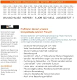 solidBASIC 800x400 cm BxT Leimholz Terrassenüberdachung + Stegplatten + Zubehör - Unbehandelt / NATUR - ÜBERDACHUNG TERRASSENDACH HOLZ VORDACH CARPORT TERRASSE WINTERGARTEN GARTENLAUBE PAVILLON 8x4 m