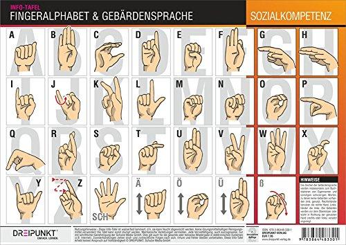 Fingeralphabet und Gebärdensprache: Grundlagen der Deutschen Gebärdensprache und das Deutsche Fingeralphabet