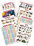 Kid's 1st Learning Charts [S] : Set 6 (English Alphabets, Means of Communications, Solar System, Animals, Birds, Transport, Multiplication Tables & Division Tables)