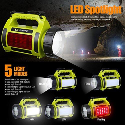 LE 1000lm LED Handscheinwerfer, wiederaufladbare CREE Akku Handlampe mit 3600mah Powerbank, 10W dimmbare Taschenlampe mit 3 Lichtmodi 2 Helligkeitsstufen, USB-Kabel inkl.