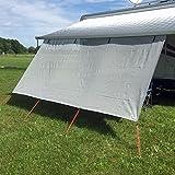 Sonnenschutz-Front für Dach und Wandmarkisen 4,30m breit