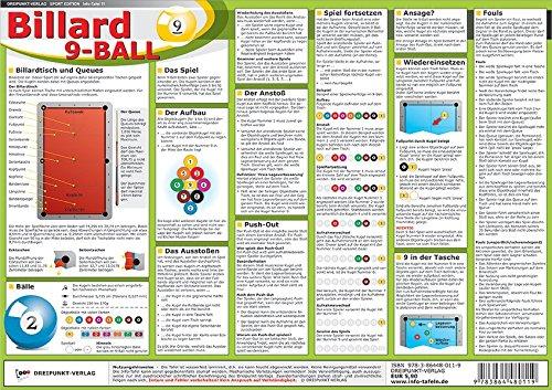 Billard 9-Ball