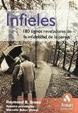 Infieles: 180 signos reveladores de la infidelidad de la pareja
