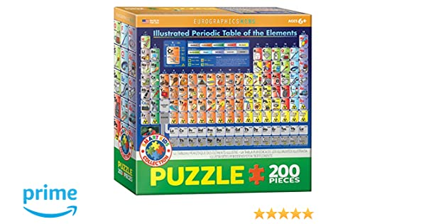 Eurographics periodic table illustrated puzzle 200 piece amazon eurographics periodic table illustrated puzzle 200 piece amazon toys games urtaz Choice Image