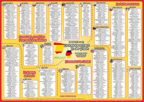 (mindmemo Vokabel Lernposter - Grundwortschatz Spanisch / Deutsch - In der Stadt - 600 Vokabeln lernen leicht gemacht Lernhilfe Zusammenfassung Poster DIN A2 42x59 cm PremiumEdition Transportrolle)