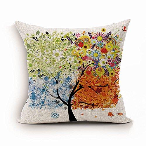 sofa cushion covers. Black Bedroom Furniture Sets. Home Design Ideas