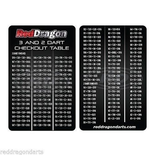 Red Dragon Pegasus Softdarts Checkout Card