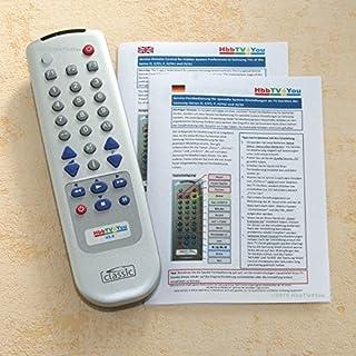 HbbTV4You Service-Fernbedienung für Samsung H-Serie und HU-Serien