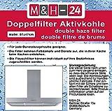 Universal Aktivkohlefilter / Aktiv-Kohlefilter für jede Dunstabzugshaube geeignet, Filter Dunstabzug zuschneidbar – 47x57cm – Set Fettfilter + Aktivkohle für geruchsfreie Küche - 2