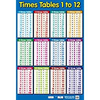 Times Tables Art Poster Print - 24x16""